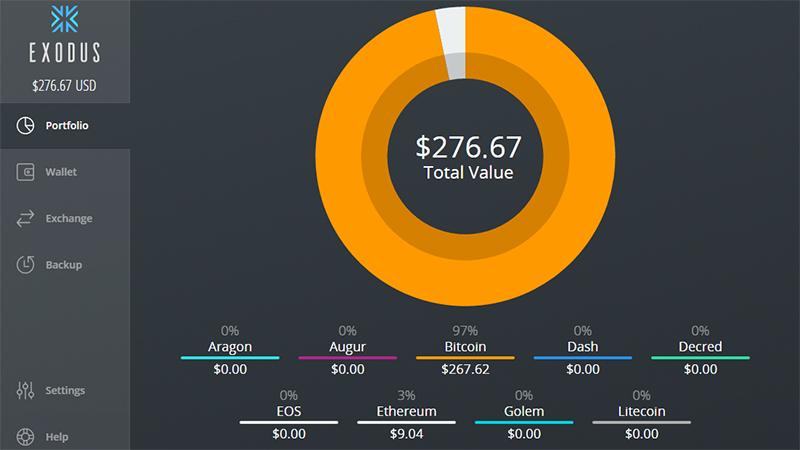 Image result for exodus wallet