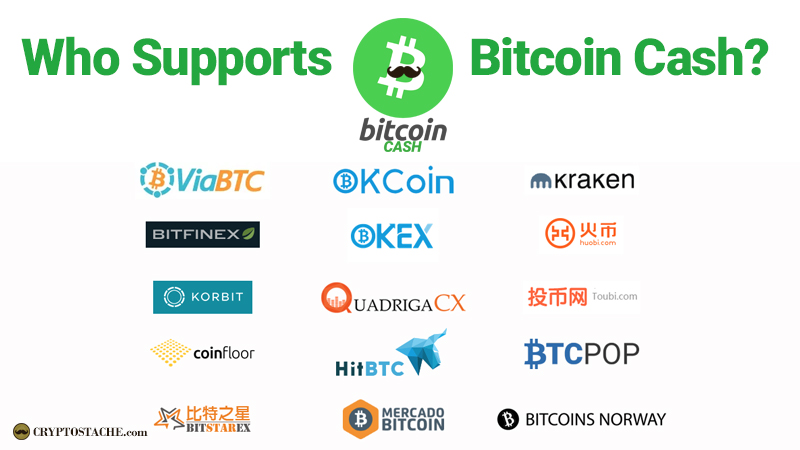 exchanges supporting bitcoin cash